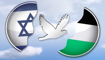 Nahost Frieden?