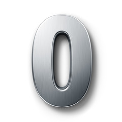 The number 0