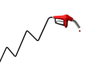Increasing oil price