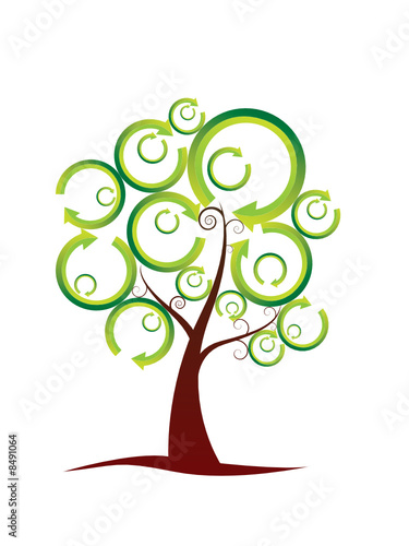 Elegant recycle tree