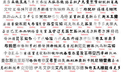 vector chinese writing with english translation 1