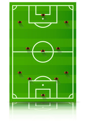 Dispositif tactique du football : 4-3-3