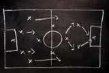 Taktyka formowania piłki nożnej na tablicy