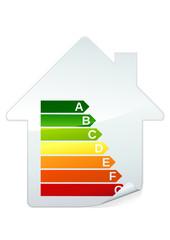 Sticker étiquette performance énergétique des bâtiments