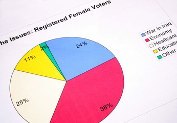 Female Voters Graph