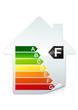 Sticker étiquette énergie des bâtiments classe F (détouré)
