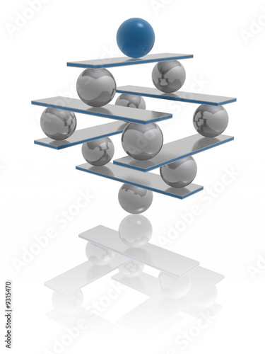 harmonia i równowaga
