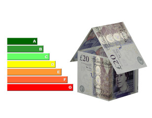 Cost of home energy Pound