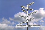 Signpost showing the way to ten different career paths poster