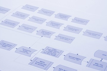 Close up of a business process flow report