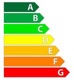 Appliance Efficiency Label poster