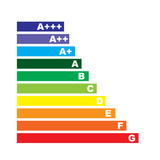 Buildings Energy Performance Rating poster