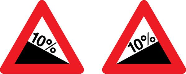 panneaux danger
