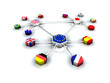 Réseau 3d Commerce international