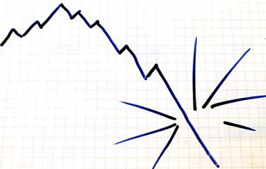 grafico discesa crisi economica