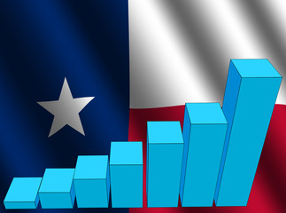 bar chart and rippled Texan flag illustration