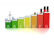 Energy Efficiency Rating in Industry