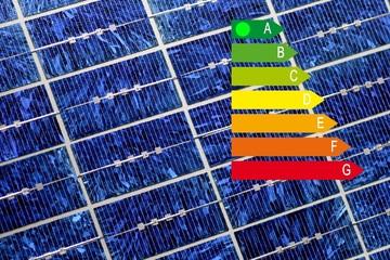 panneau solaire et code couleur energie
