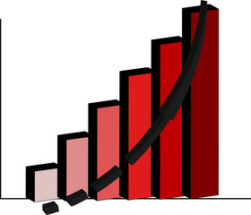 grafico aumento
