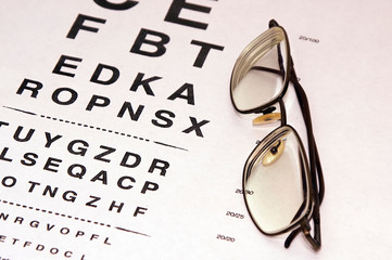 modern eyeglasses resting on eyechart with frame closed