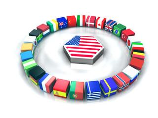 Commerce et mondialisation USA