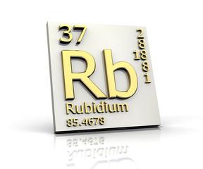 Rubidium form Periodic Table of Elements