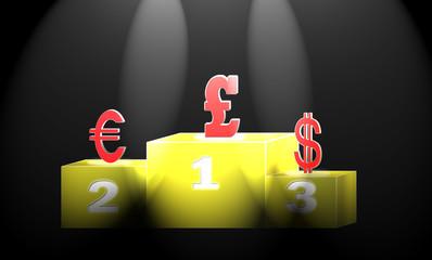 Money race dollar euro pound