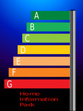 Home Information Pack Grades for Energy Efficiency poster