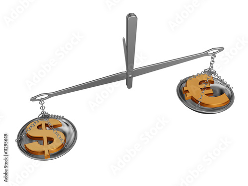 chrome balance with dollar and euro money symbols