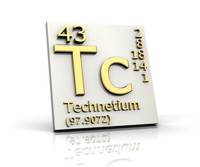 Technetium form Periodic Table of Elements
