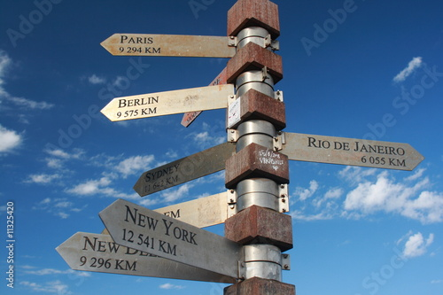 Poster Signpost to the world