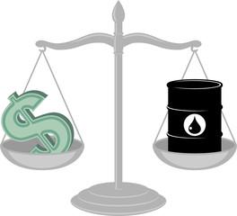 Oil vs dollar