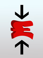 Arrows squeezing British pound symbol