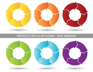 Presentation Graphic - Five Arrow Process Circular Flow