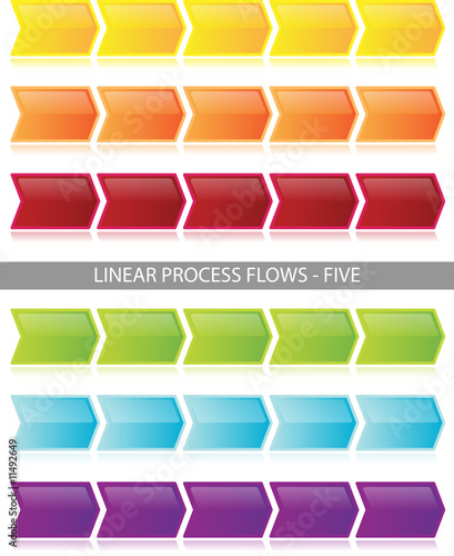 Linear Process Flow Diagrams