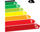 Energy rating poster