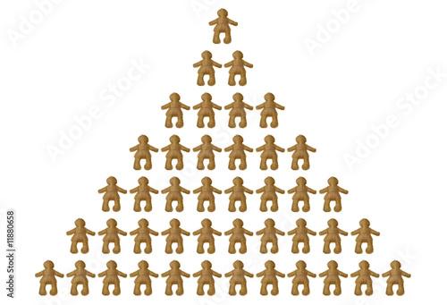 piramide de clases sociales
