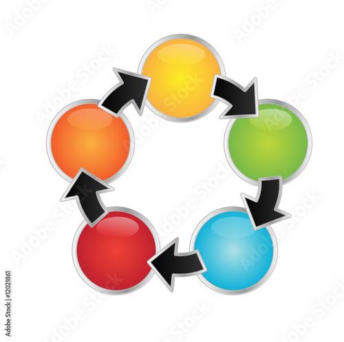 Circle Process Arrows - 5 Parts
