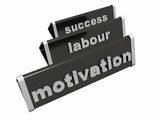 Motivation&labour&success poster