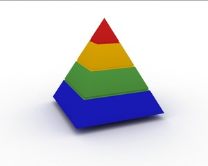 Color pyramid on white background