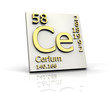 Cerium form Periodic Table of Elements