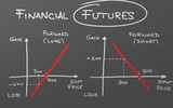 Financial Futures