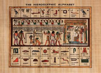 signification des hiéroglyphes