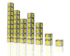 yellow dollar money chart