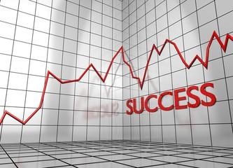 balance graph success