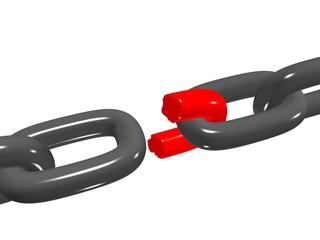 chain risk