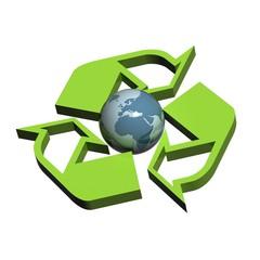 Recycling (europe)