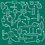 management scheme on a green background, Seamless illustration poster