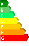 energy ratings poster