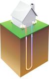 Fototapety Maison blanche chauffée par géothermie de profondeur (détouré)